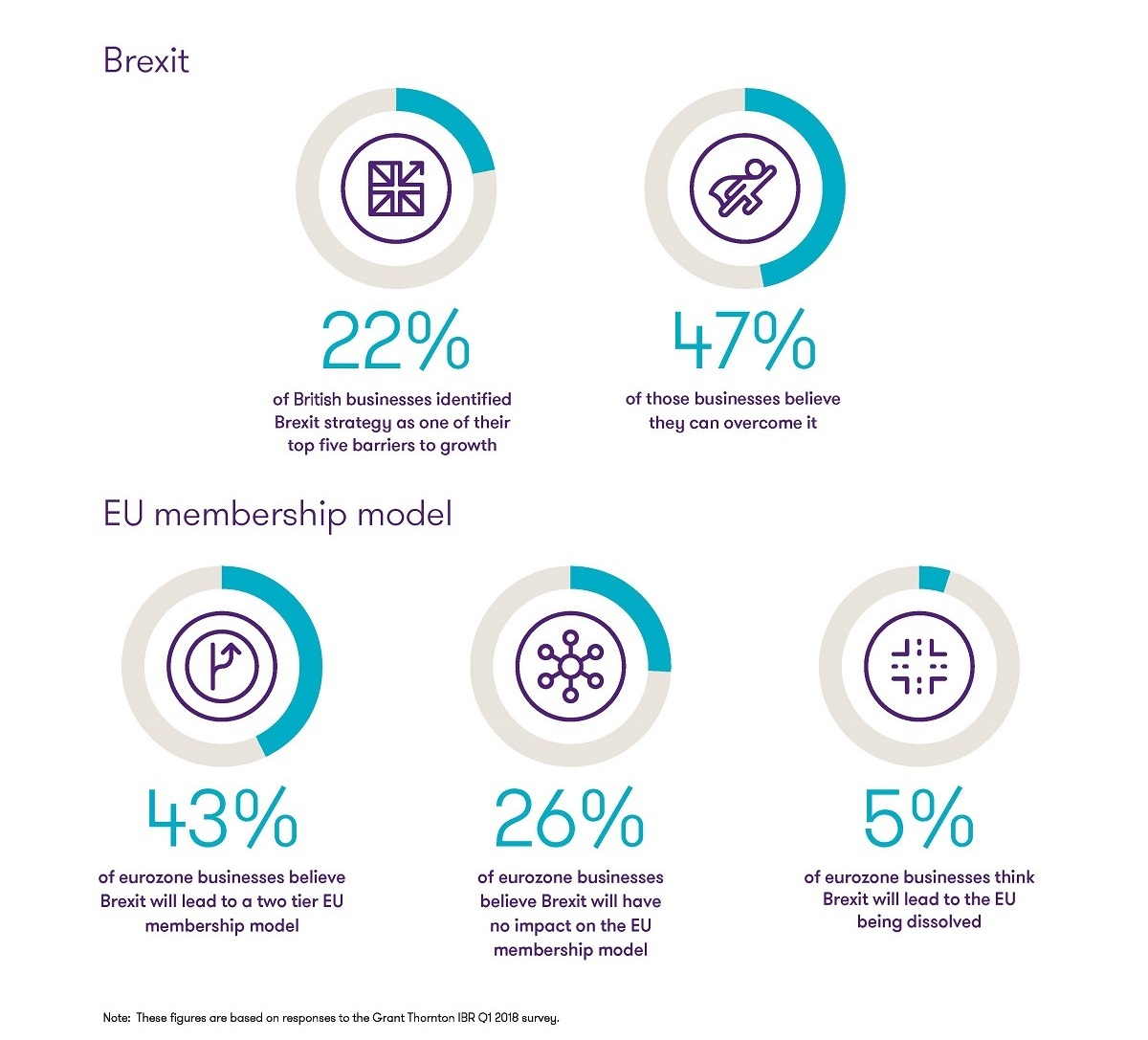 Impact of Brexit in the eurozone
